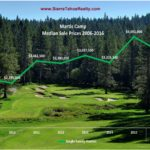 Martis Camp Real Estate Property Sales Statistics Update