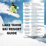 Guide to Lake Tahoe Ski Resorts